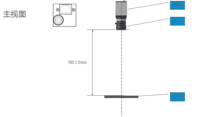 机器视觉测试系统与设备